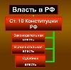 Органы власти в Медведево